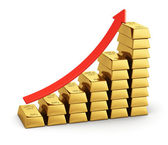 Bar chart from gold ingots — Stock Photo