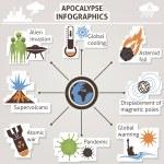 Apocalypse infographics — Stock Vector