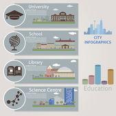 City. Education — Stock Vector