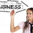 Businesswoman drawing plan of Business - Stock Photo