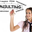 Businesswoman drawing plan of consulting — Stock Photo #17600129