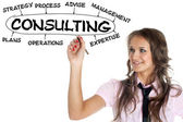 Businesswoman drawing plan of consulting — Stock Photo