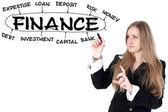 Business woman drawing plan of Finance — Stock Photo