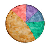 Homemade apple pie marked up as pie chart — Stock Photo