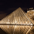 Stock Photo: Musee du Louvre
