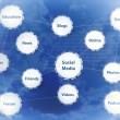 Social network background — Stock Photo