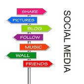Social media sign — Stock Vector
