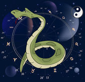 Snake. Horoscope animal sign — Stock Vector
