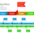 Stock Vector: Timeline Web Element Template