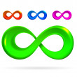 The symbol of infinity. — Stock Vector