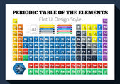 Flat periodic table of the chemical elements — Stock Vector