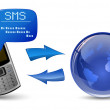 Send and Receive SMS Messages — Stockvectorbeeld