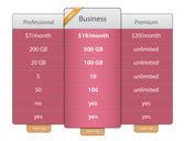 Price table — Stock Vector