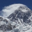 Mount Everest. — Stock Video
