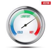 Indicator meter of comfort. — Stock Vector