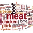 Meat variations word cloud — Stock Photo