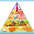 Food pyramid.  — Stock Vector