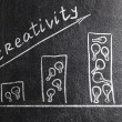Business creativity — Stockfoto