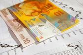CHF-GBP (Swiss Franc - British Pound) stock quotes. — Stock Photo
