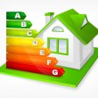 Stock Vector: Energy efficiency rating with house