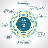 Vector start up concept — Stock Vector