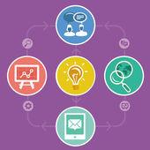 Internet pazarlama stratejisi vektör — Stok Vektör