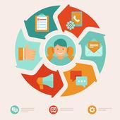 Vektör düz müşteri hizmet anlayışı — Stok Vektör