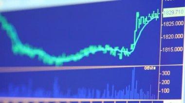 зеленый граф с приближения и синий график изменения на мониторе компьютера — Стоковое видео