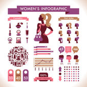 Beautiful Women's Infographic & Symbols — Stock Vector