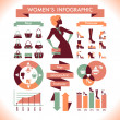 Women&#039;s infographic - Stock Vector