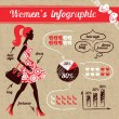 Women&#039;s shopping infographic - Stock Vector