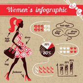 Women's shopping infographic — Stock Vector