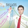 Businessman drawing business diagram — Stockfoto