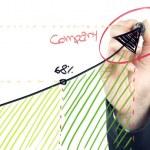 Company statistics — Stock Photo #12355327