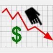 Stock Photo: Declining equity price of dollar