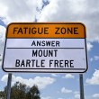 Fatigue Zone Sign — Foto Stock