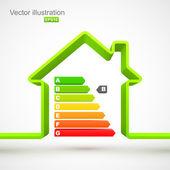Struttura casa verde con valutazione di rendimento energetico — Vettoriale Stock