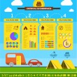 Stock Vector: Flat Camping Infographic Template.
