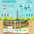 Shale Gas Infographic Template — Stock Vector #39220975