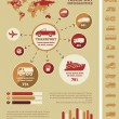 Travel Infographic Template. — Wektor stockowy