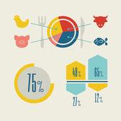 Potraviny infographic prvky. — Stock vektor