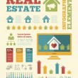 Real Estate Infographics. — Stock Vector #46227271