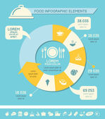 Food Infographic Template. — Stok Vektör