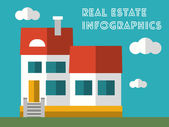 Real Estate Infographic Element — Vecteur