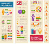 Maternity Infographic Template. — Vettoriale Stock