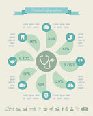 Medical Infographic Template. — Vettoriale Stock