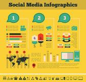 Plantilla de infografía los medios sociales. — Vector de stock
