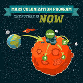 Programa de colonização de marte — Vetorial Stock