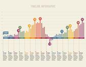 Modello di design piatto infografica timeline — Vettoriale Stock