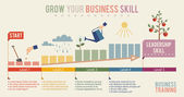 Grow your business skill infographics template — Vector de stock